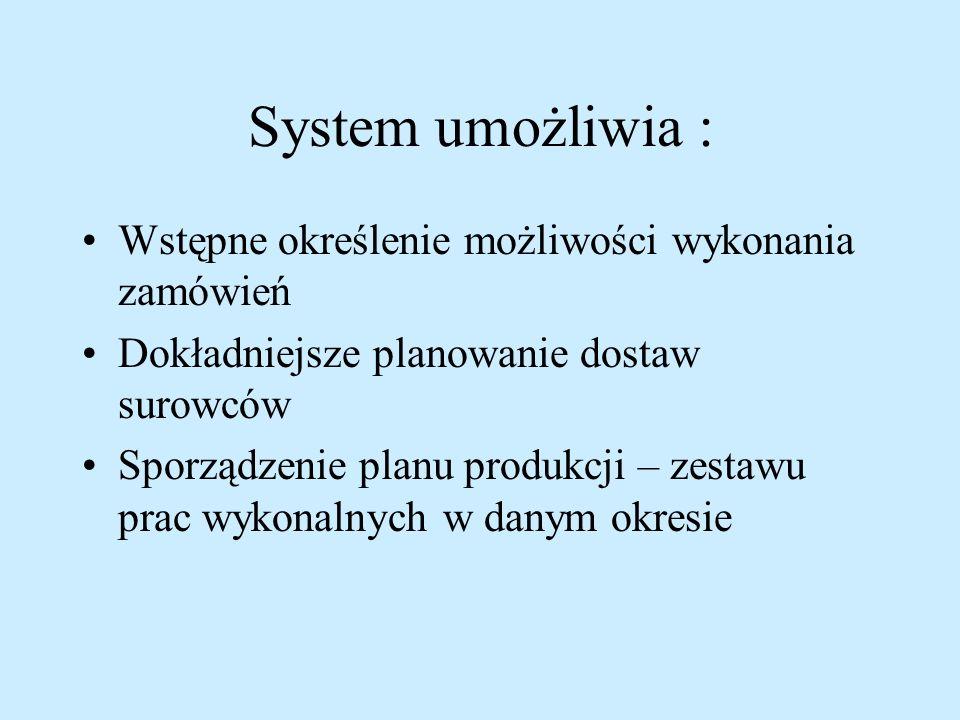 System umożliwia : Wstępne określenie możliwości wykonania zamówień Dokładniejsze planowanie dostaw surowców Sporządzenie planu produkcji – zestawu pr