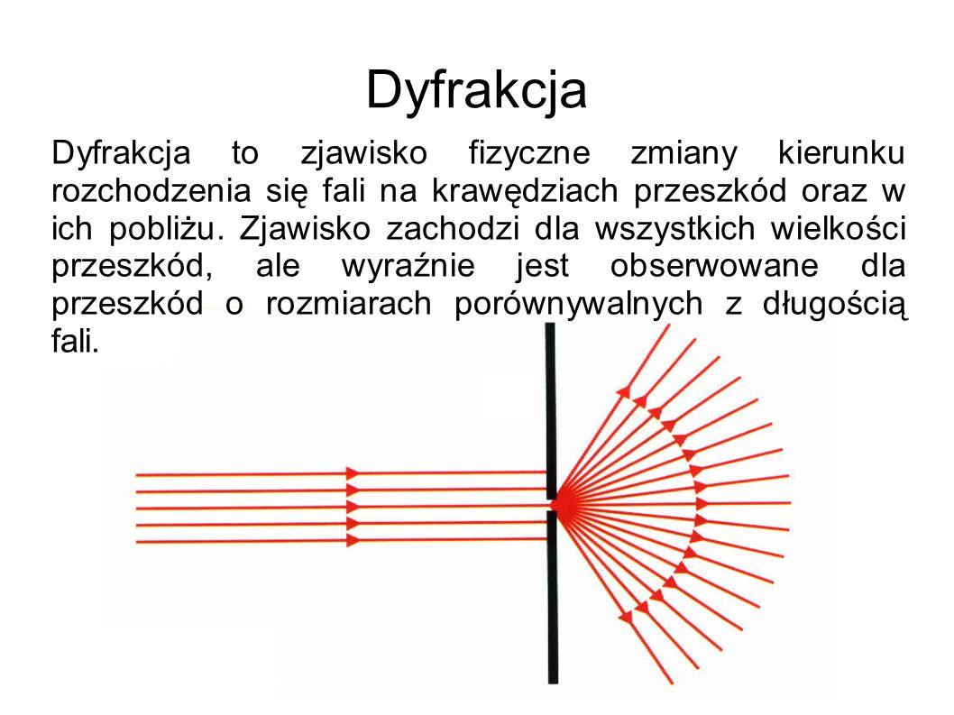 Dyfrakcja Dyfrakcja to zjawisko fizyczne zmiany kierunku rozchodzenia się fali na krawędziach przeszkód oraz w ich pobliżu. Zjawisko zachodzi dla wszy