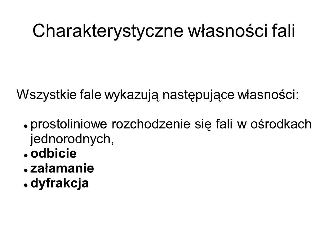 Charakterystyczne własności fali Wszystkie fale wykazują następujące własności: prostoliniowe rozchodzenie się fali w ośrodkach jednorodnych, odbicie