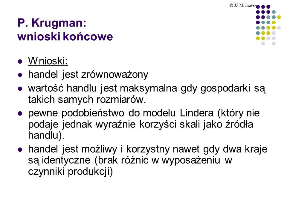 Przykład: równowaga na zintegrowanym rynku JJ Michałek
