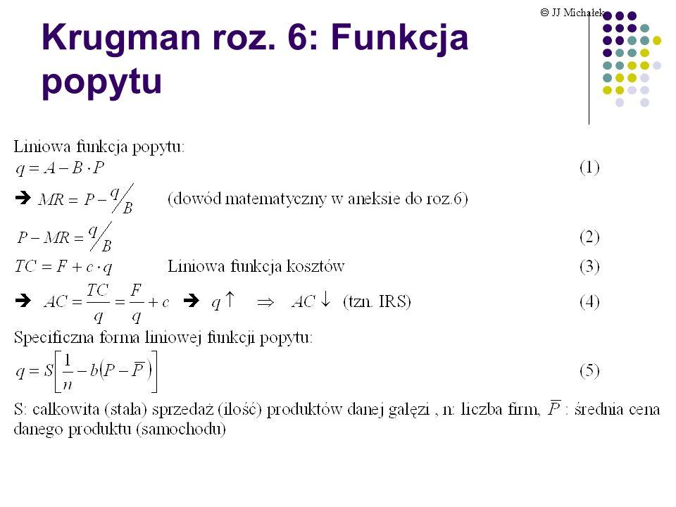 Krugman roz. 6: założenia Liniowa funkcja popytu; Produkty są zróżnicowane (jeden produkt (np. samochód) w wielu odmianach) Funkcja użyteczności Love