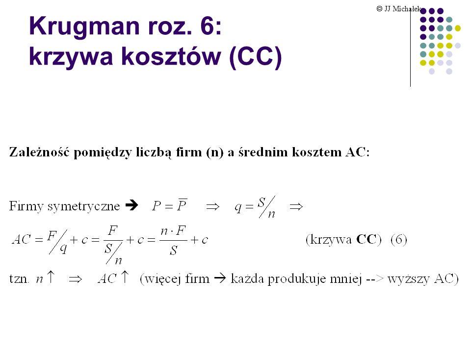 Krugman roz. 6: krzywa kosztów (CC) JJ Michałek