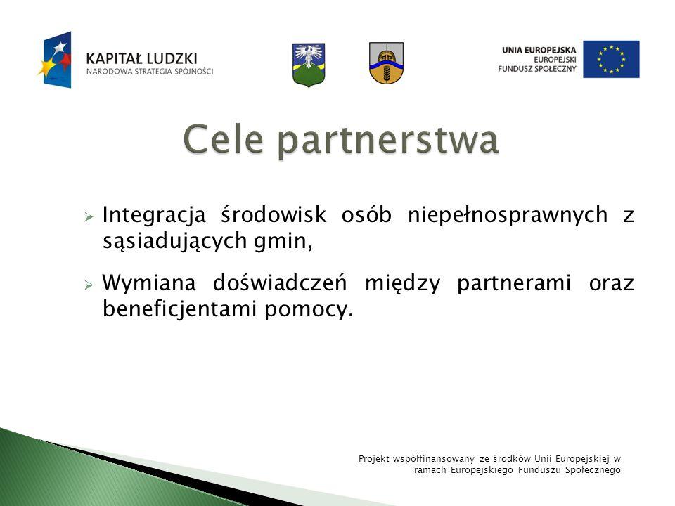 Integracja środowisk osób niepełnosprawnych z sąsiadujących gmin, Wymiana doświadczeń między partnerami oraz beneficjentami pomocy. Projekt współfinan