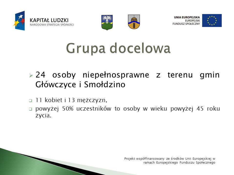 24 osoby niepełnosprawne z terenu gmin Główczyce i Smołdzino 11 kobiet i 13 mężczyzn, powyżej 50% uczestników to osoby w wieku powyżej 45 roku życia.