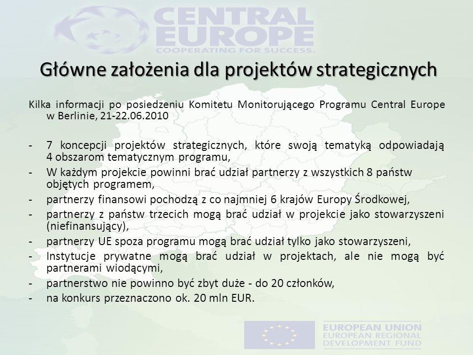 Główne założenia dla projektów strategicznych Kilka informacji po posiedzeniu Komitetu Monitorującego Programu Central Europe w Berlinie, 21-22.06.201