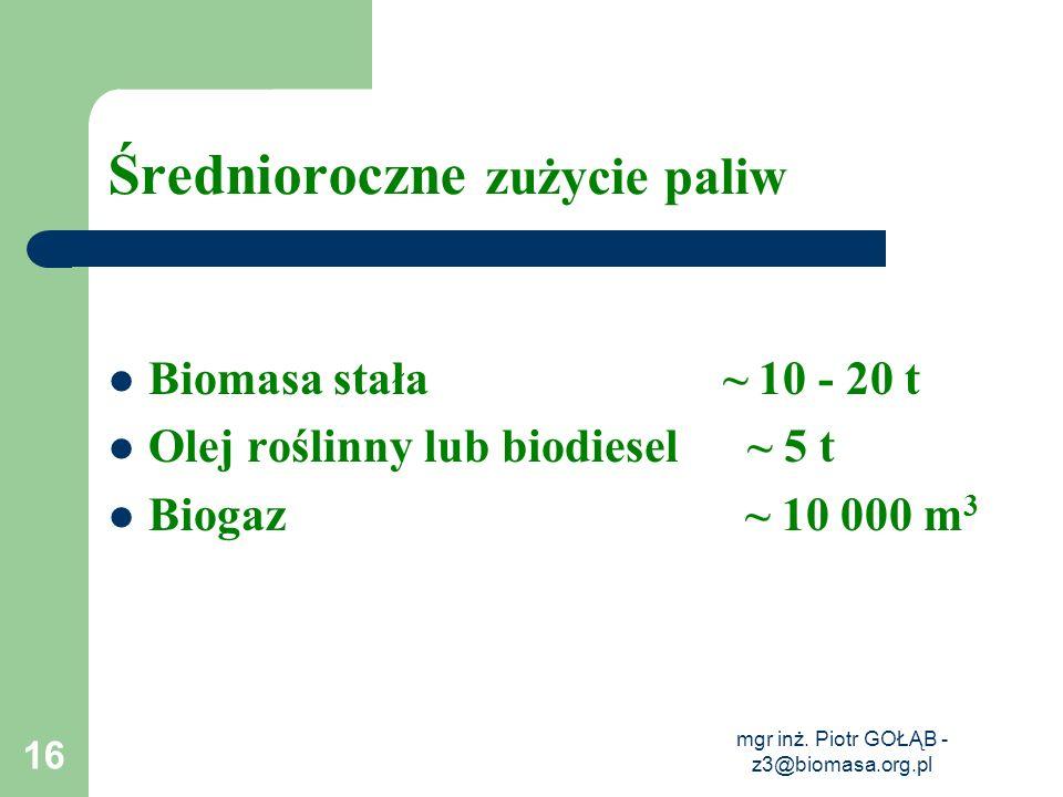 mgr inż. Piotr GOŁĄB - z3@biomasa.org.pl 16 Średnioroczne zużycie paliw Biomasa stała ~ 10 - 20 t Olej roślinny lub biodiesel ~ 5 t Biogaz ~ 10 000 m