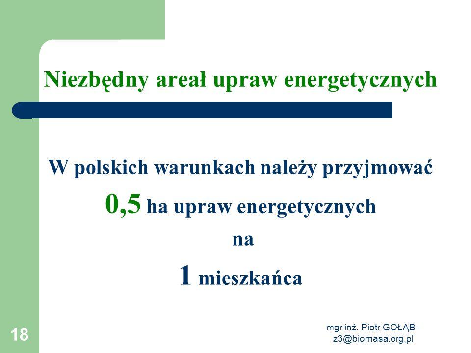 mgr inż. Piotr GOŁĄB - z3@biomasa.org.pl 18 Niezbędny areał upraw energetycznych W polskich warunkach należy przyjmować 0,5 ha upraw energetycznych na