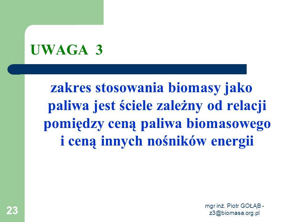 mgr inż. Piotr GOŁĄB - z3@biomasa.org.pl 23 UWAGA 3 zakres stosowania biomasy jako paliwa jest ściele zależny od relacji pomiędzy ceną paliwa biomasow
