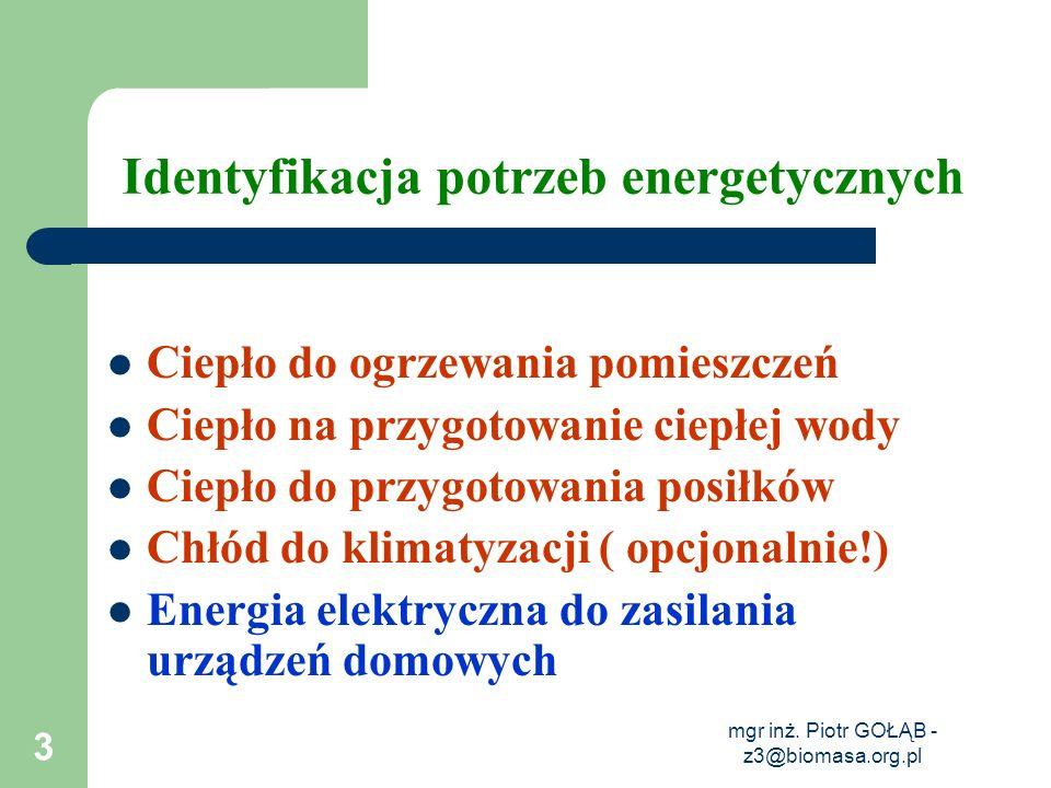 mgr inż. Piotr GOŁĄB - z3@biomasa.org.pl 3 Identyfikacja potrzeb energetycznych Ciepło do ogrzewania pomieszczeń Ciepło na przygotowanie ciepłej wody