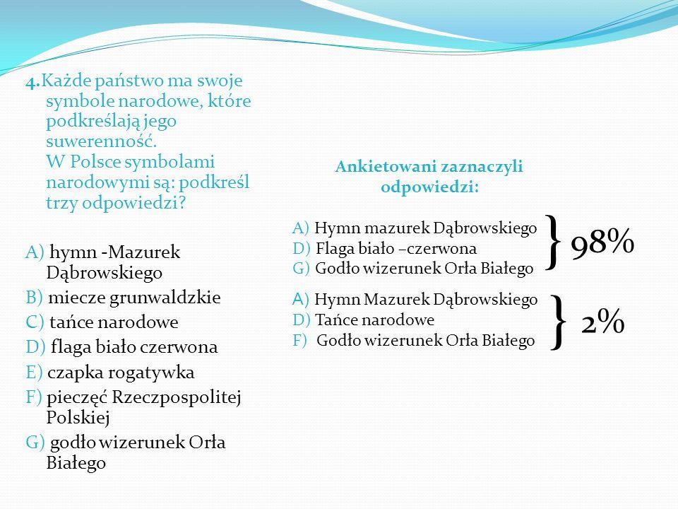 4.Każde państwo ma swoje symbole narodowe, które podkreślają jego suwerenność. W Polsce symbolami narodowymi są: podkreśl trzy odpowiedzi? A) hymn -Ma