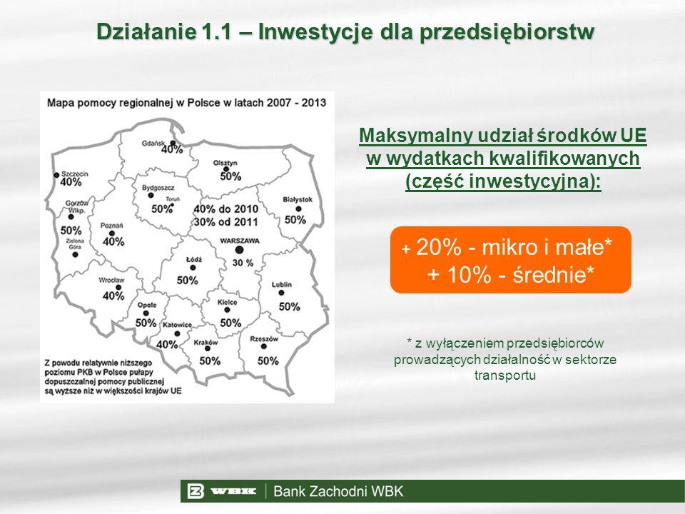 + 20% - mikro i małe* + 10% - średnie* Działanie 1.1 – Inwestycje dla przedsiębiorstw Maksymalny udział środków UE w wydatkach kwalifikowanych (część