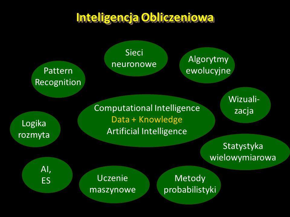 Inteligencja Obliczeniowa Computational Intelligence Data + Knowledge Artificial Intelligence AI, ES Logika rozmyta Pattern Recognition Uczenie maszyn