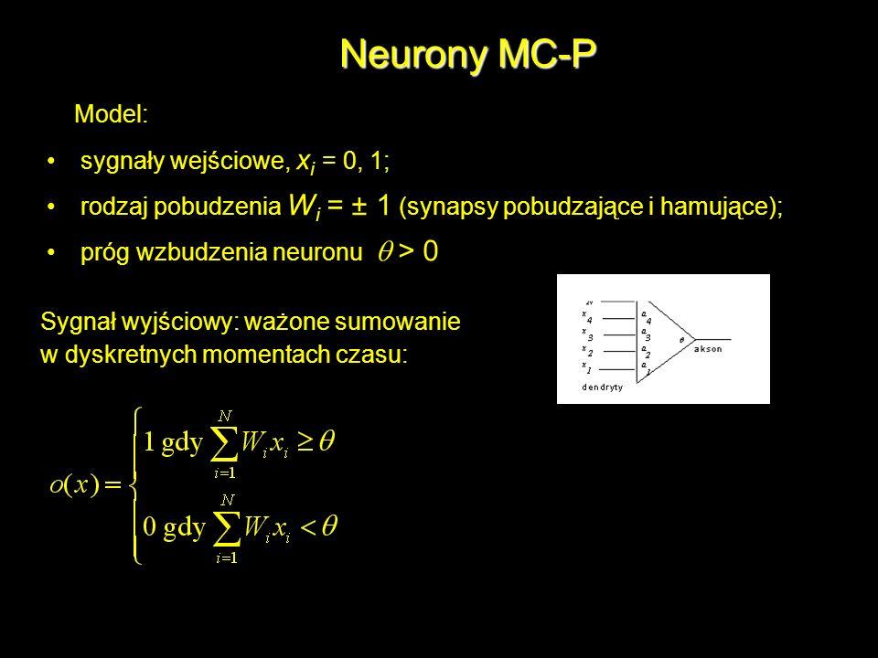Neurony MC-P Model: sygnały wejściowe, x i = 0, 1; rodzaj pobudzenia W i = ± 1 (synapsy pobudzające i hamujące); próg wzbudzenia neuronu > 0 Sygnał wy