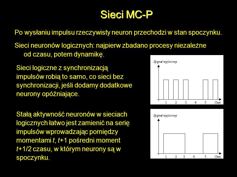 Sieci MC-P Po wysłaniu impulsu rzeczywisty neuron przechodzi w stan spoczynku. Sieci neuronów logicznych: najpierw zbadano procesy niezależne od czasu