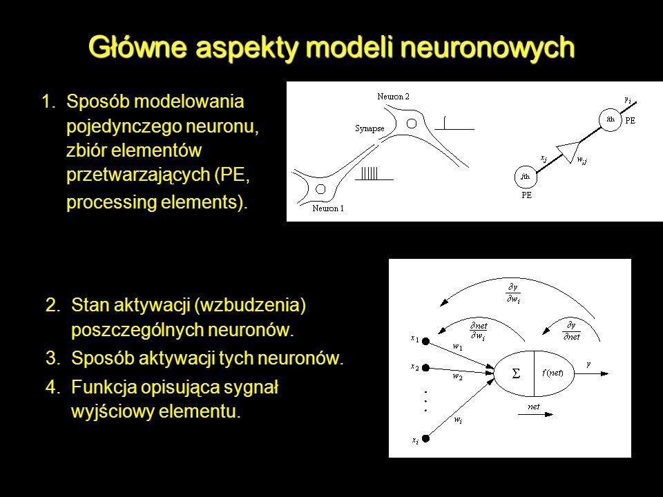 Główne aspekty modeli neuronowych 1.Sposób modelowania pojedynczego neuronu, zbiór elementów przetwarzających (PE, processing elements). 2.Stan aktywa