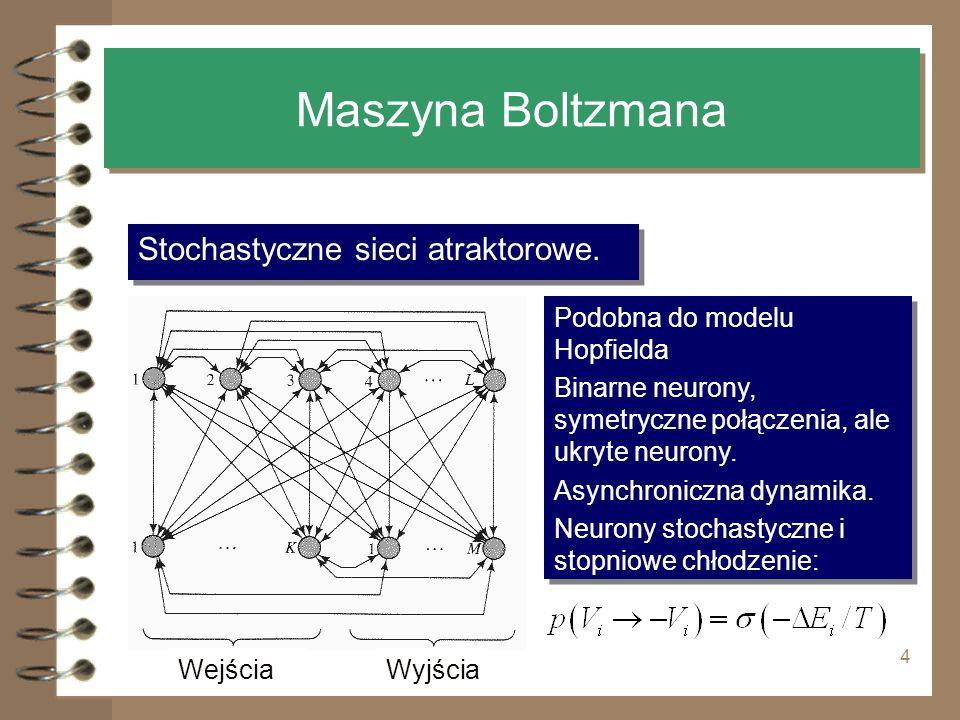 4 Maszyna Boltzmana Stochastyczne sieci atraktorowe. Podobna do modelu Hopfielda Binarne neurony, symetryczne połączenia, ale ukryte neurony. Asynchro