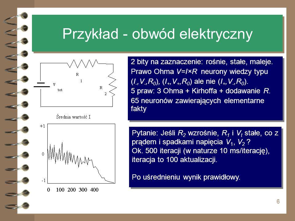 7 Neurodynamika Spoczynkowa aktywność neuronów (1-5 impulsów/sek) Ok.