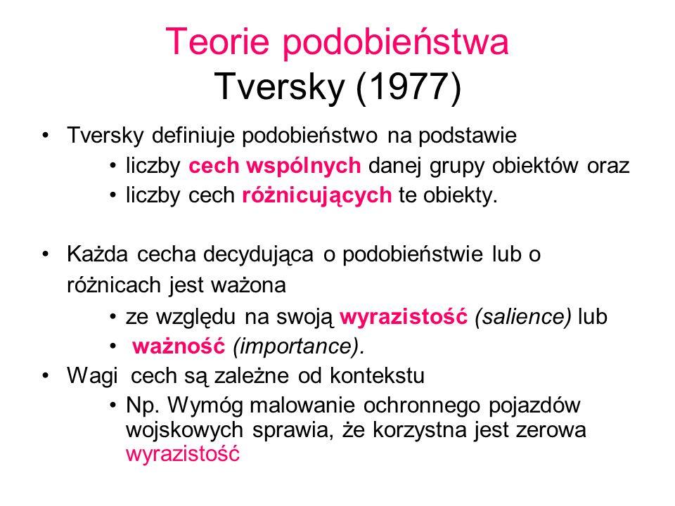 Teorie podobieństwa Tversky (1977) Tversky definiuje podobieństwo na podstawie liczby cech wspólnych danej grupy obiektów oraz liczby cech różnicujących te obiekty.