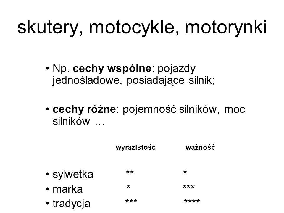 skutery, motocykle, motorynki Np.