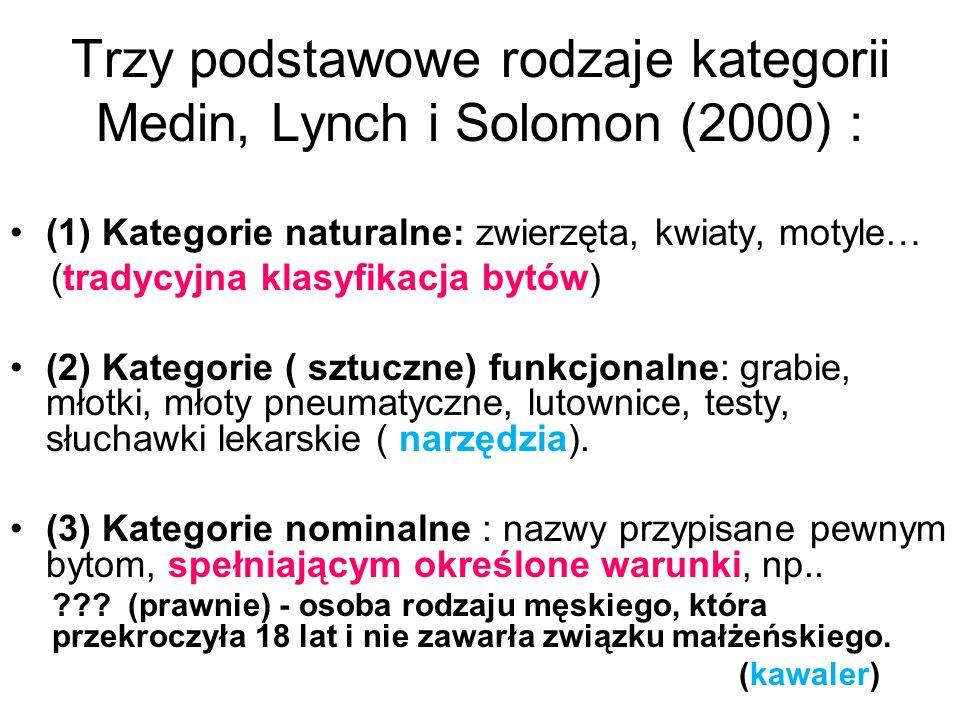 Trzy podstawowe rodzaje kategorii Medin, Lynch i Solomon (2000) : (1) Kategorie naturalne: zwierzęta, kwiaty, motyle… (tradycyjna klasyfikacja bytów) (2) Kategorie ( sztuczne) funkcjonalne: grabie, młotki, młoty pneumatyczne, lutownice, testy, słuchawki lekarskie ( narzędzia).