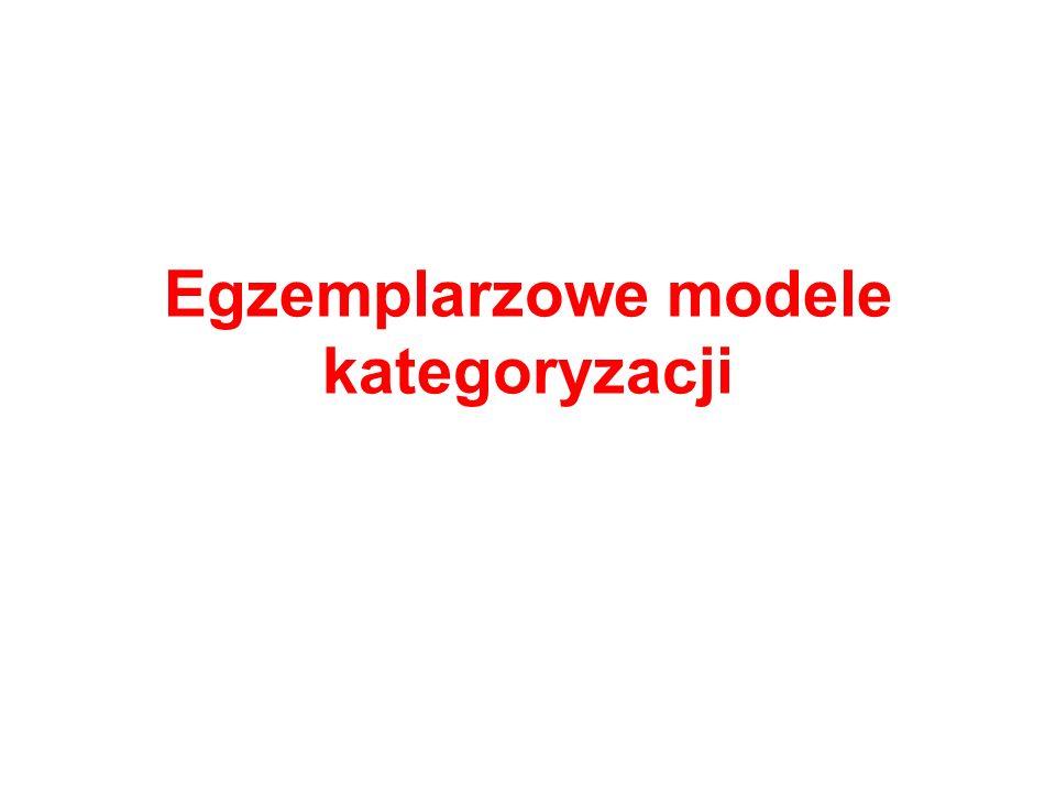 Egzemplarzowe modele kategoryzacji