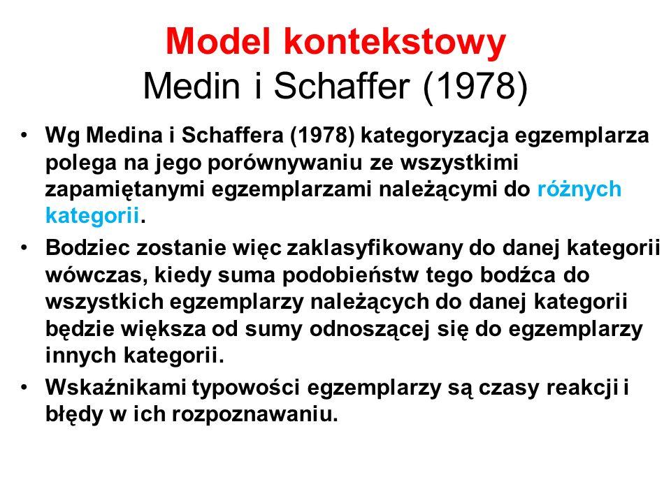 Model kontekstowy Medin i Schaffer (1978) Wg Medina i Schaffera (1978) kategoryzacja egzemplarza polega na jego porównywaniu ze wszystkimi zapamiętanymi egzemplarzami należącymi do różnych kategorii.