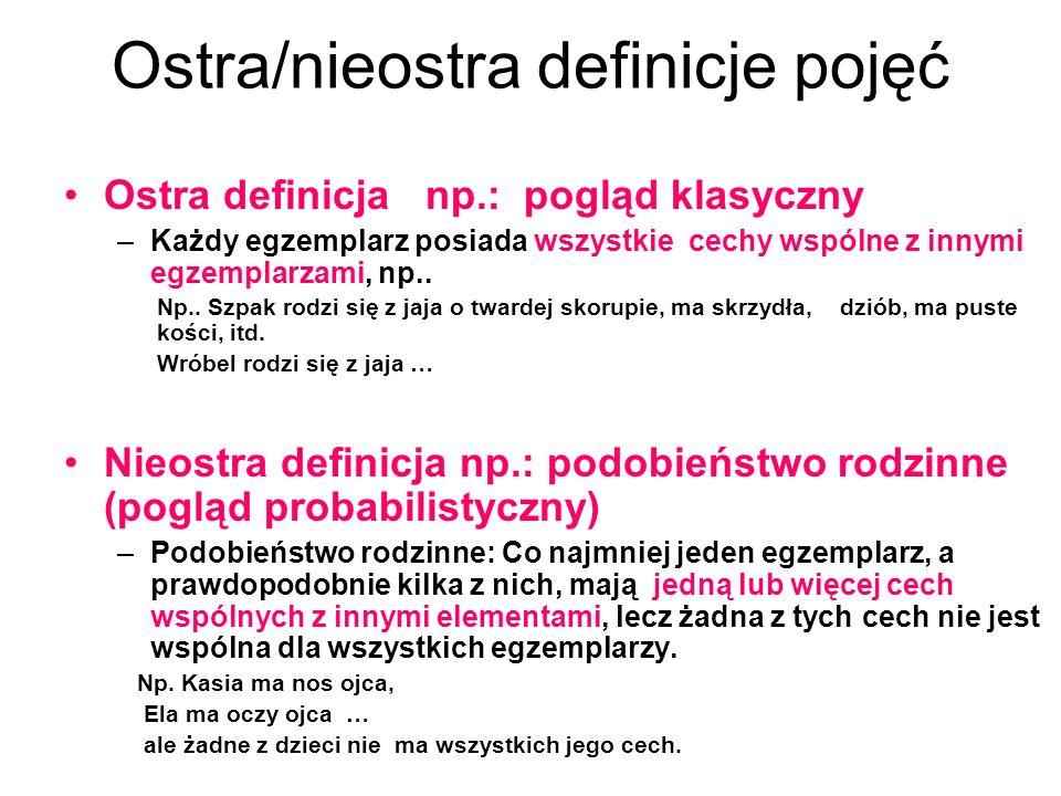 Ostra/nieostra definicje pojęć Ostra definicja np.: pogląd klasyczny –Każdy egzemplarz posiada wszystkie cechy wspólne z innymi egzemplarzami, np..