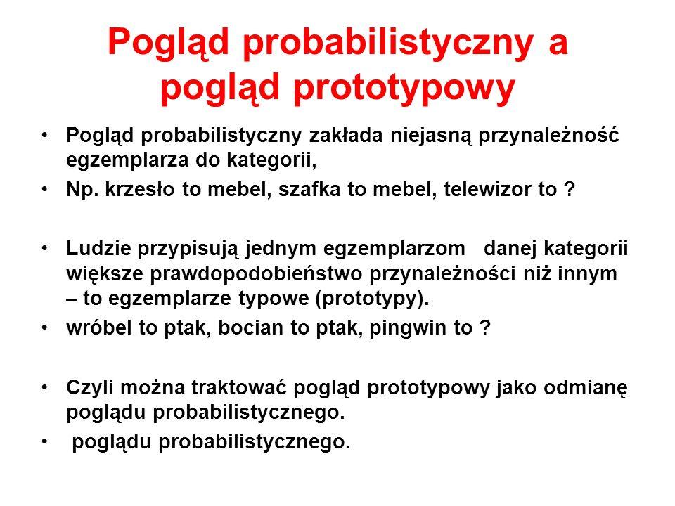 Pogląd probabilistyczny a pogląd prototypowy Pogląd probabilistyczny zakłada niejasną przynależność egzemplarza do kategorii, Np.