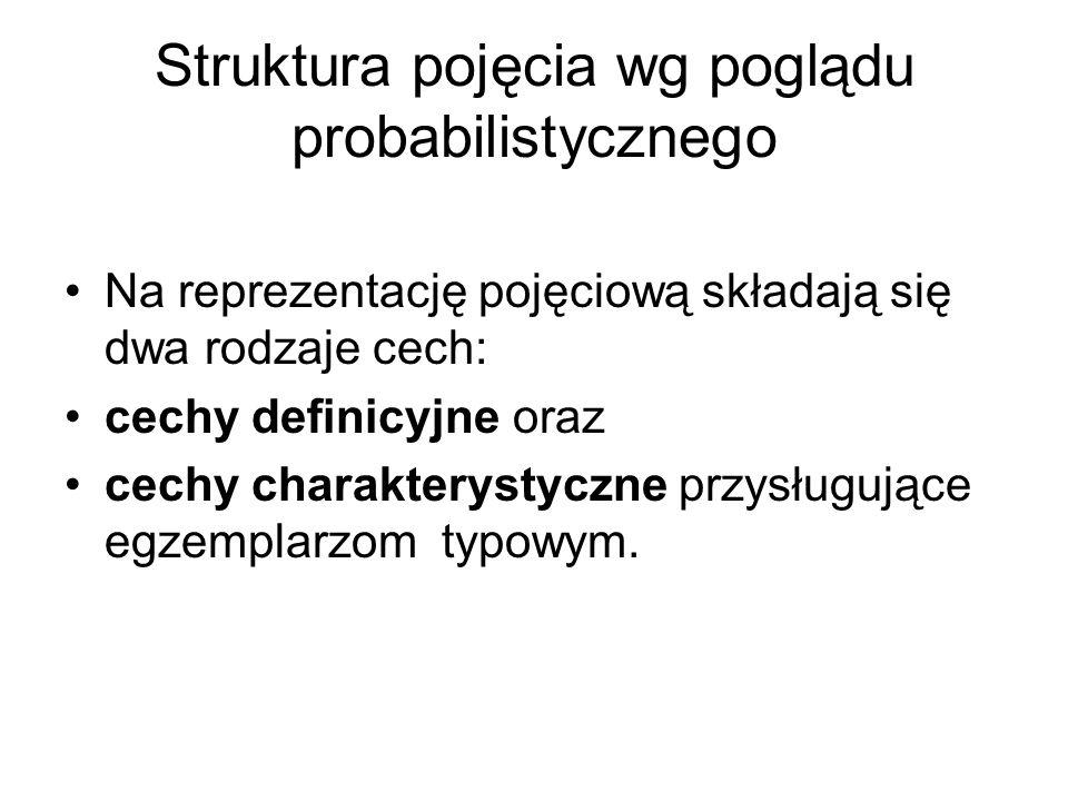 Struktura pojęcia wg poglądu probabilistycznego Na reprezentację pojęciową składają się dwa rodzaje cech: cechy definicyjne oraz cechy charakterystyczne przysługujące egzemplarzom typowym.