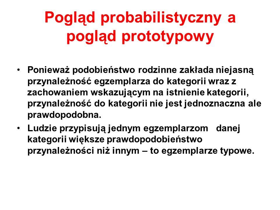 Pogląd probabilistyczny a pogląd prototypowy Ponieważ podobieństwo rodzinne zakłada niejasną przynależność egzemplarza do kategorii wraz z zachowaniem wskazującym na istnienie kategorii, przynależność do kategorii nie jest jednoznaczna ale prawdopodobna.