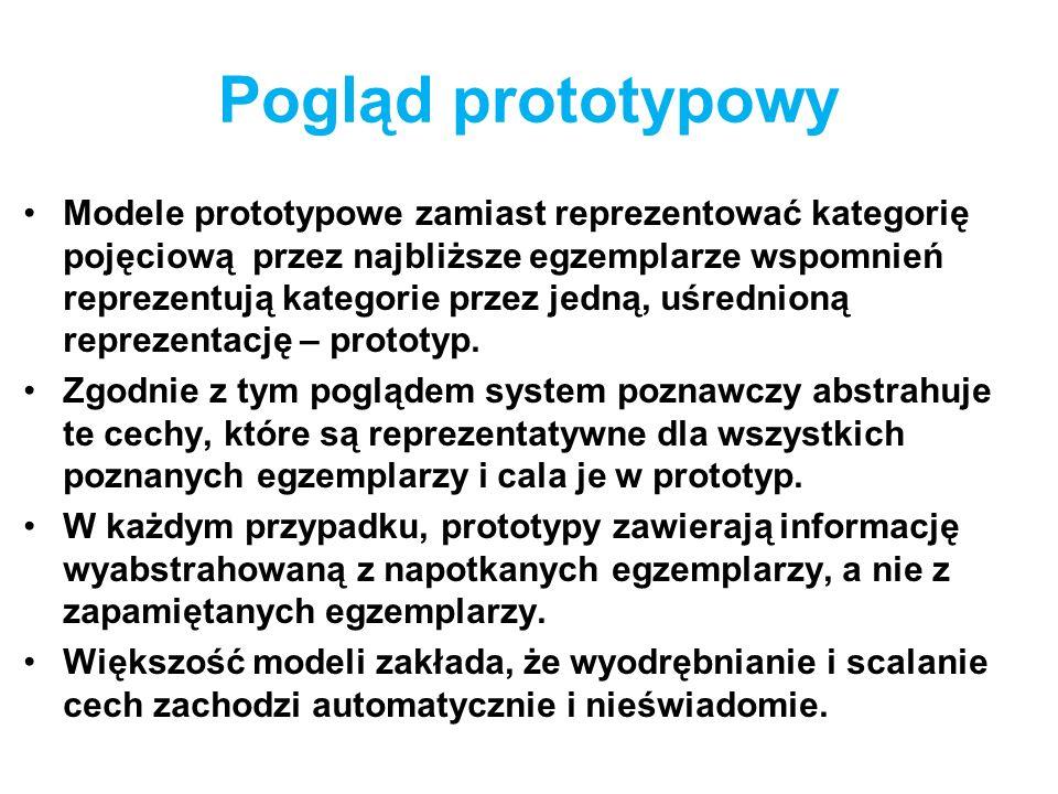 Pogląd prototypowy Modele prototypowe zamiast reprezentować kategorię pojęciową przez najbliższe egzemplarze wspomnień reprezentują kategorie przez jedną, uśrednioną reprezentację – prototyp.
