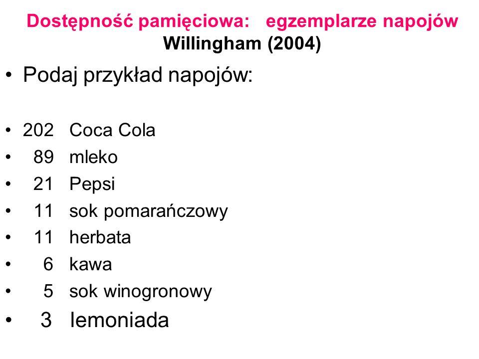 Dostępność pamięciowa: egzemplarze napojów Willingham (2004) Podaj przykład napojów: 202 Coca Cola 89 mleko 21 Pepsi 11 sok pomarańczowy 11 herbata 6 kawa 5 sok winogronowy 3 lemoniada