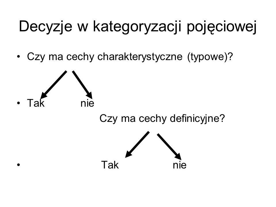 Decyzje w kategoryzacji pojęciowej Czy ma cechy charakterystyczne (typowe).