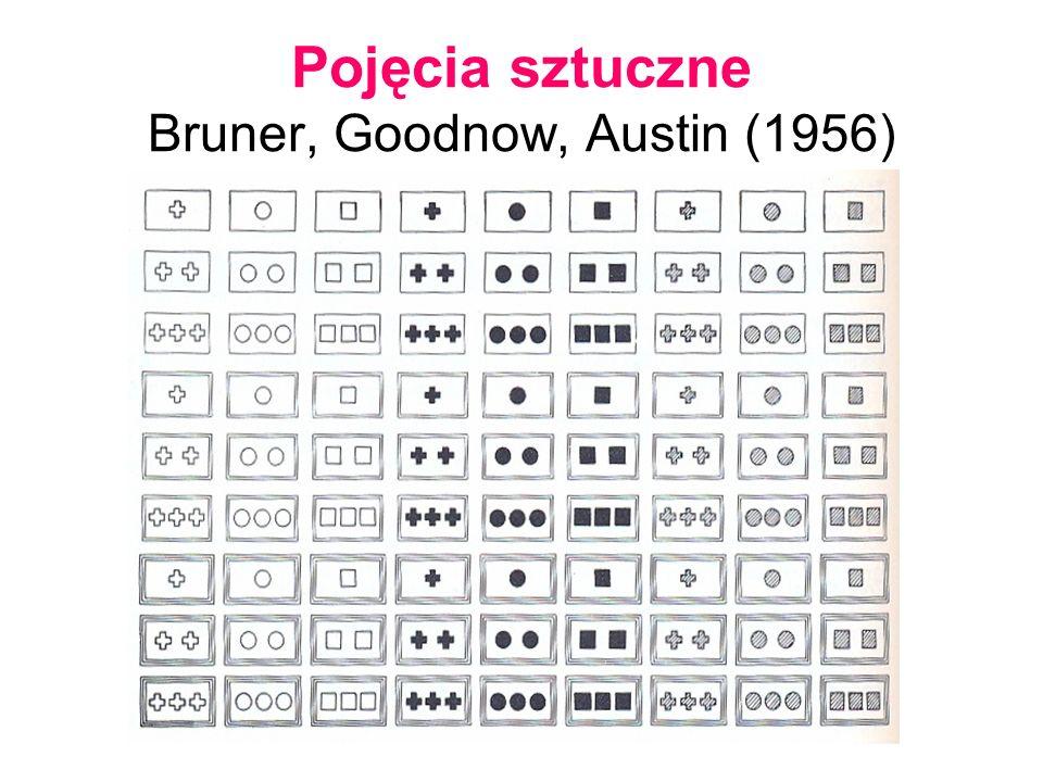 Pojęcia sztuczne Bruner, Goodnow, Austin (1956)
