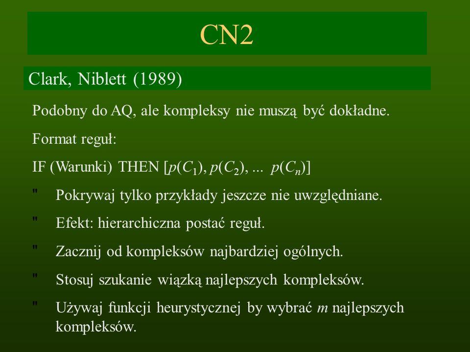 CN2 Clark, Niblett (1989) Podobny do AQ, ale kompleksy nie muszą być dokładne. Format reguł: IF (Warunki) THEN [p(C 1 ), p(C 2 ),... p(C n )]