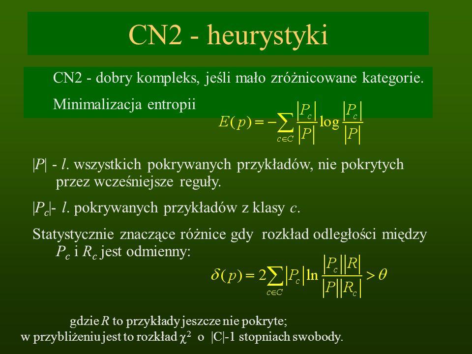 CN2 - heurystyki CN2 - dobry kompleks, jeśli mało zróżnicowane kategorie. Minimalizacja entropii |P| - l. wszystkich pokrywanych przykładów, nie pokry