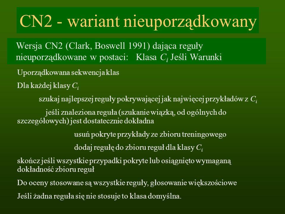 CN2 - wariant nieuporządkowany Wersja CN2 (Clark, Boswell 1991) dająca reguły nieuporządkowane w postaci: Klasa C i Jeśli Warunki Uporządkowana sekwen