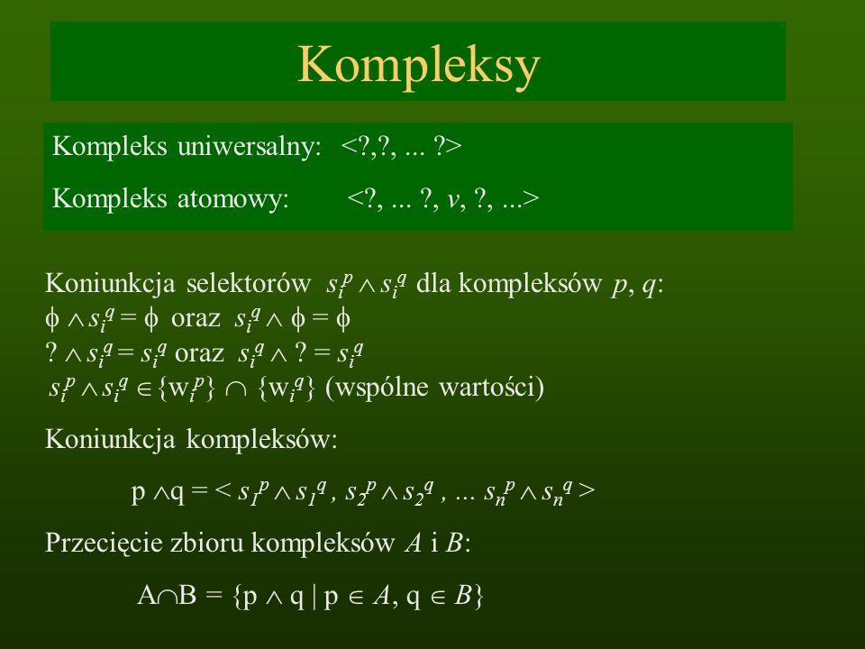 Kompleksy Kompleks uniwersalny: Kompleks atomowy: Koniunkcja selektorów s i p s i q dla kompleksów p, q: s i q = oraz s i q = ? s i q = s i q oraz s i