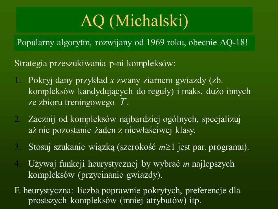 AQ (Michalski) Popularny algorytm, rozwijany od 1969 roku, obecnie AQ-18! Strategia przeszukiwania p-ni kompleksów: 1.Pokryj dany przykład x zwany zia