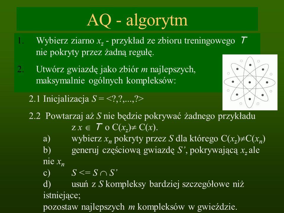 AQ - algorytm 1.Wybierz ziarno x z - przykład ze zbioru treningowego T nie pokryty przez żadną regułę. 2.Utwórz gwiazdę jako zbiór m najlepszych, maks