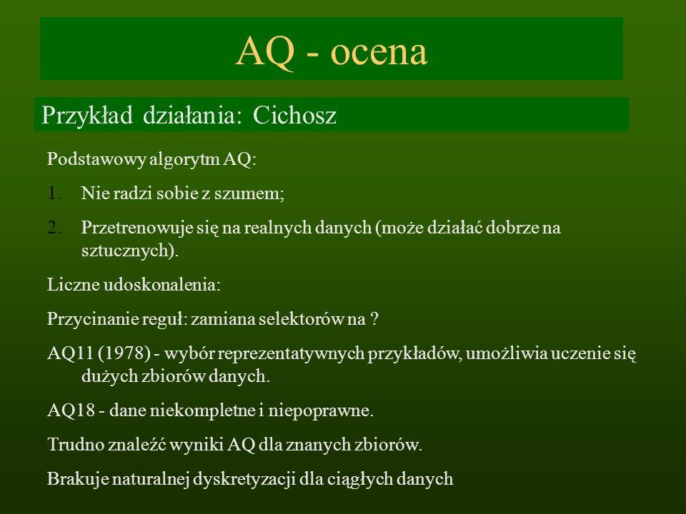 AQ - ocena Przykład działania: Cichosz Podstawowy algorytm AQ: 1.Nie radzi sobie z szumem; 2.Przetrenowuje się na realnych danych (może działać dobrze