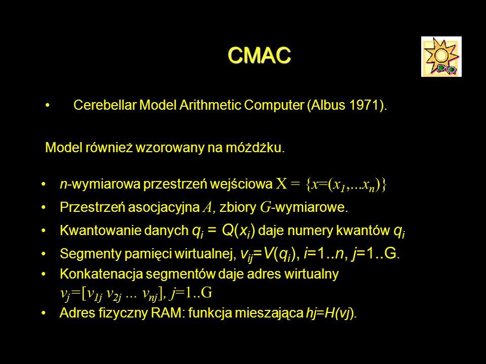 CMAC Cerebellar Model Arithmetic Computer (Albus 1971). Model również wzorowany na móżdżku. n-wymiarowa przestrzeń wejściowa X = {x=(x 1,...x n )} Prz