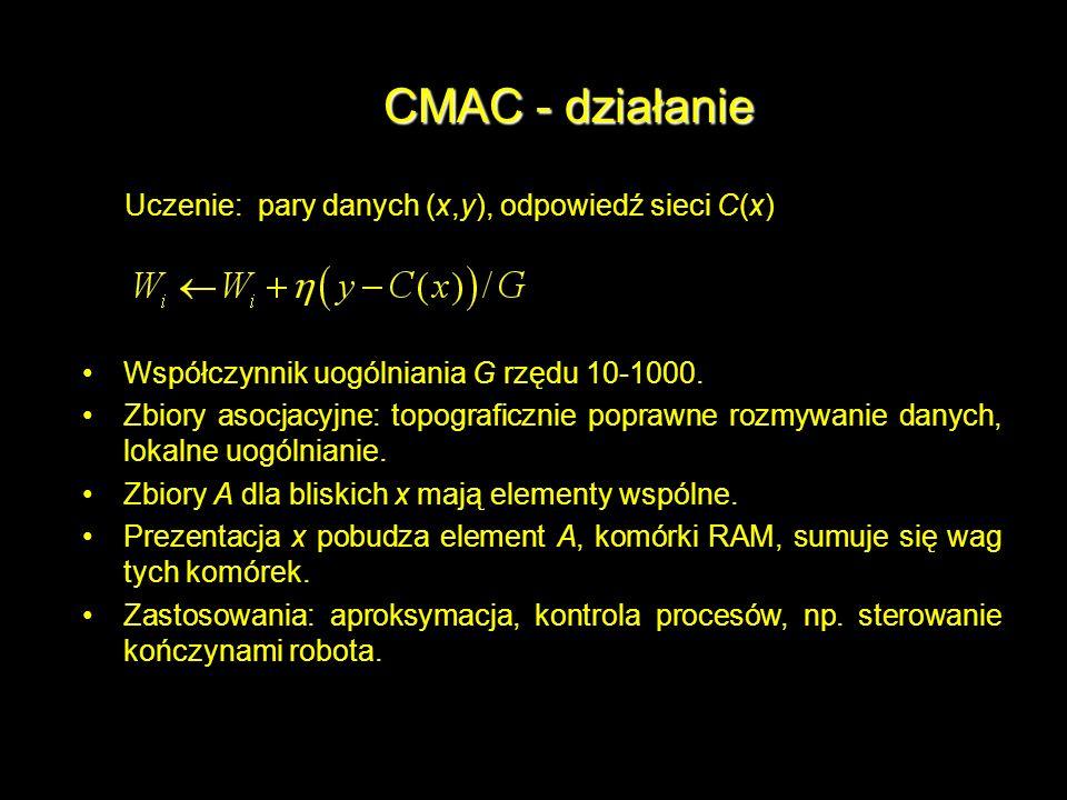 CMAC - działanie Uczenie: pary danych (x,y), odpowiedź sieci C(x) Współczynnik uogólniania G rzędu 10-1000. Zbiory asocjacyjne: topograficznie poprawn