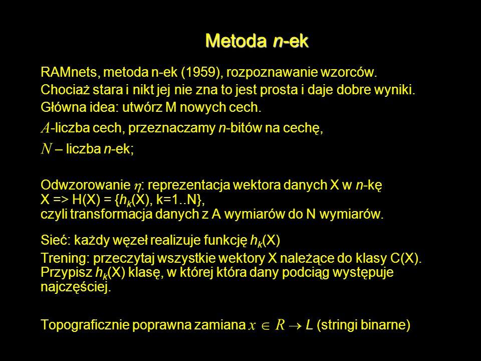 Metoda n-ek RAMnets, metoda n-ek (1959), rozpoznawanie wzorców. Chociaż stara i nikt jej nie zna to jest prosta i daje dobre wyniki. Główna idea: utwó