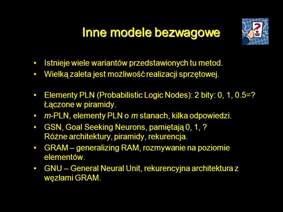 Inne modele bezwagowe Istnieje wiele wariantów przedstawionych tu metod. Wielką zaleta jest możliwość realizacji sprzętowej. Elementy PLN (Probabilist