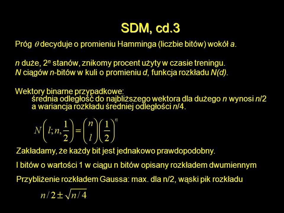 Próg decyduje o promieniu Hamminga (liczbie bitów) wokół a. n duże, 2 n stanów, znikomy procent użyty w czasie treningu. N ciągów n-bitów w kuli o pro