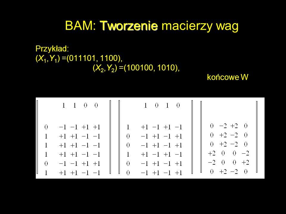 Tworzenie BAM: Tworzenie macierzy wag Przykład: (X 1,Y 1 ) =(011101, 1100), (X 2,Y 2 ) =(100100, 1010), końcowe W