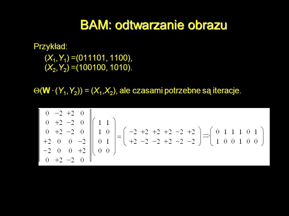 BAM: odtwarzanie obrazu Przykład: (X 1,Y 1 ) =(011101, 1100), (X 2,Y 2 ) =(100100, 1010). (W. (Y 1,Y 2 )) = (X 1,X 2 ), ale czasami potrzebne są itera