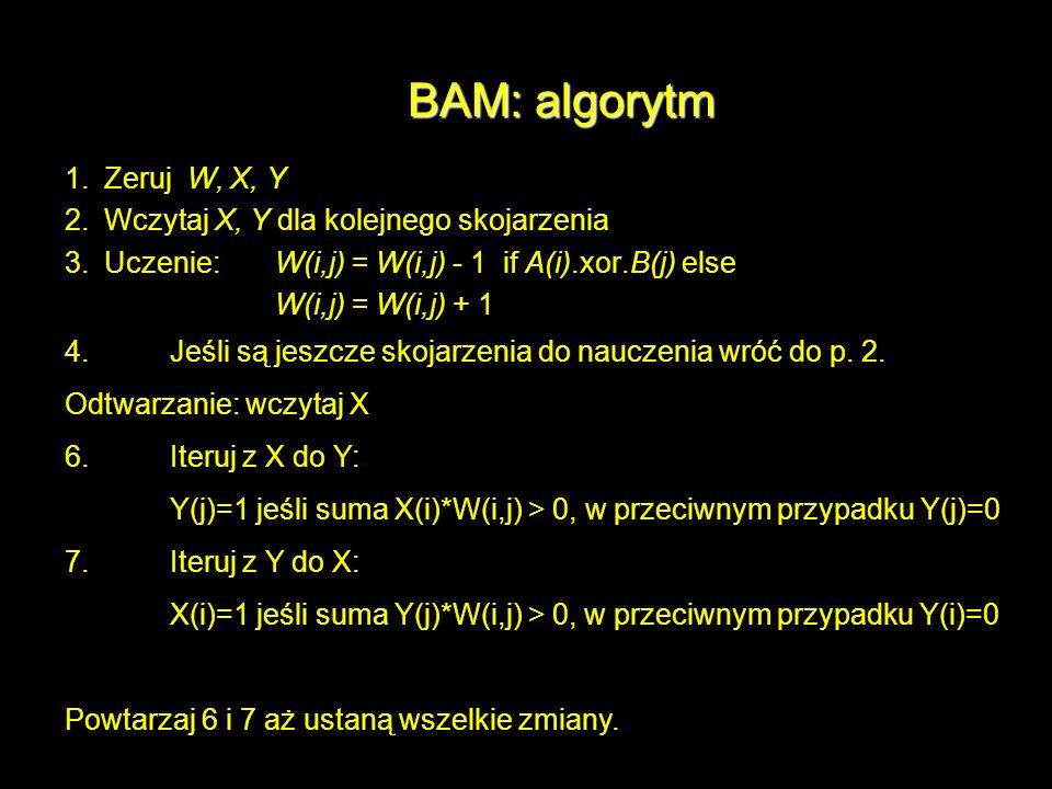 BAM: algorytm 1.Zeruj W, X, Y 2.Wczytaj X, Y dla kolejnego skojarzenia 3.Uczenie: W(i,j) = W(i,j) - 1 if A(i).xor.B(j) else W(i,j) = W(i,j) + 1 4.Jeśl