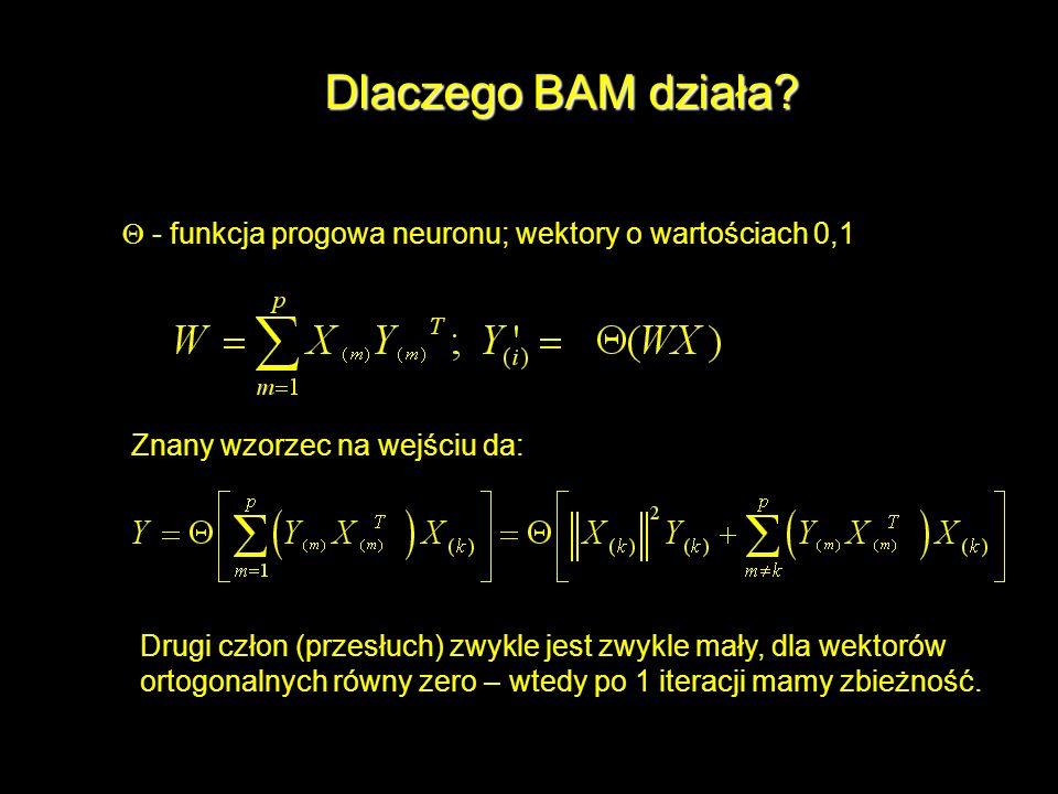 Dlaczego BAM działa? - funkcja progowa neuronu; wektory o wartościach 0,1 Znany wzorzec na wejściu da: Drugi człon (przesłuch) zwykle jest zwykle mały